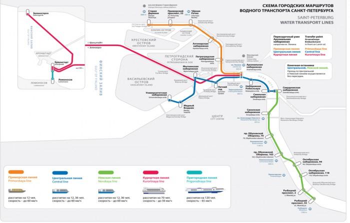 Схема маршрутов аквабуса