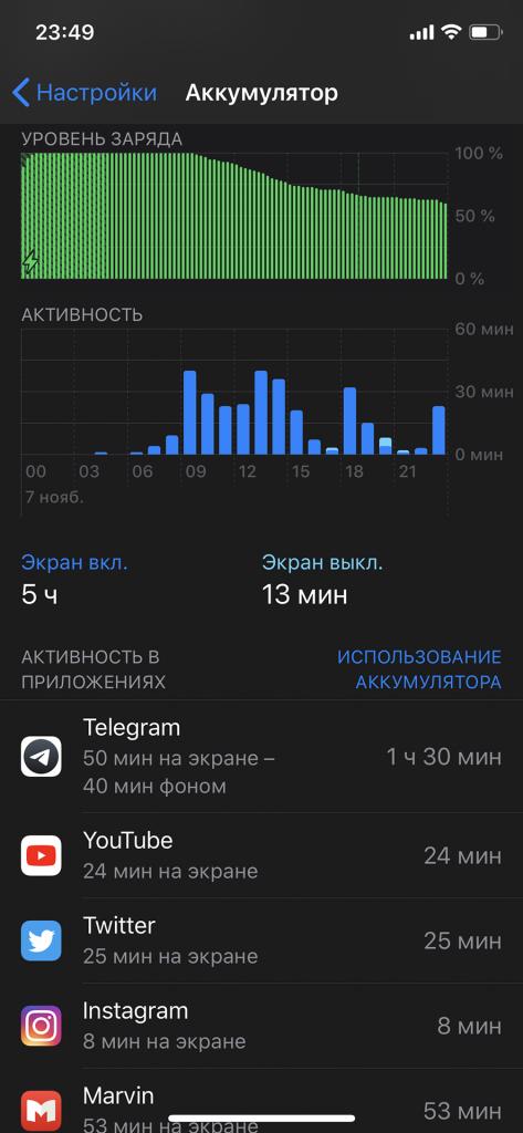 расход заряда за день на iphone 11 pro