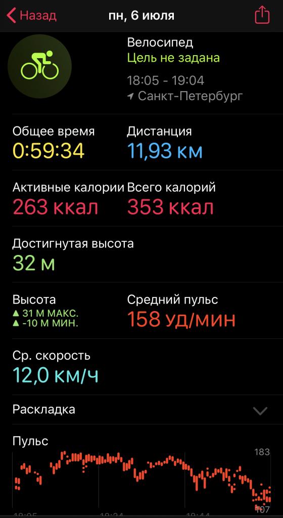 статистика поездки smartbike